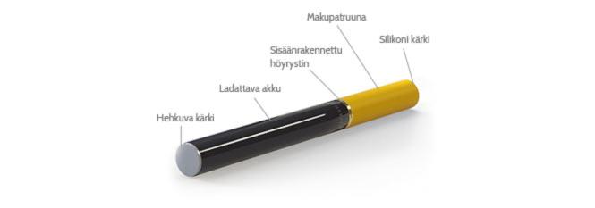 Sähkötupakka Nikotiinineste